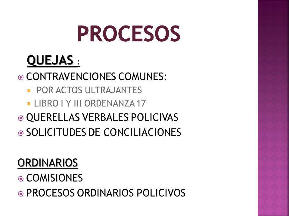 QUEJAS QUEJAS : CONTRAVENCIONES COMUNES: POR ACTOS ULTRAJANTES LIBRO I Y III ORDENANZA 17 QUERELLAS VERBALES POLICIVAS SOLICITUDES DE CONCILIACIONESOR