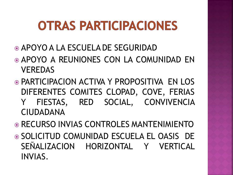 APOYO A LA ESCUELA DE SEGURIDAD APOYO A REUNIONES CON LA COMUNIDAD EN VEREDAS PARTICIPACION ACTIVA Y PROPOSITIVA EN LOS DIFERENTES COMITES CLOPAD, COV