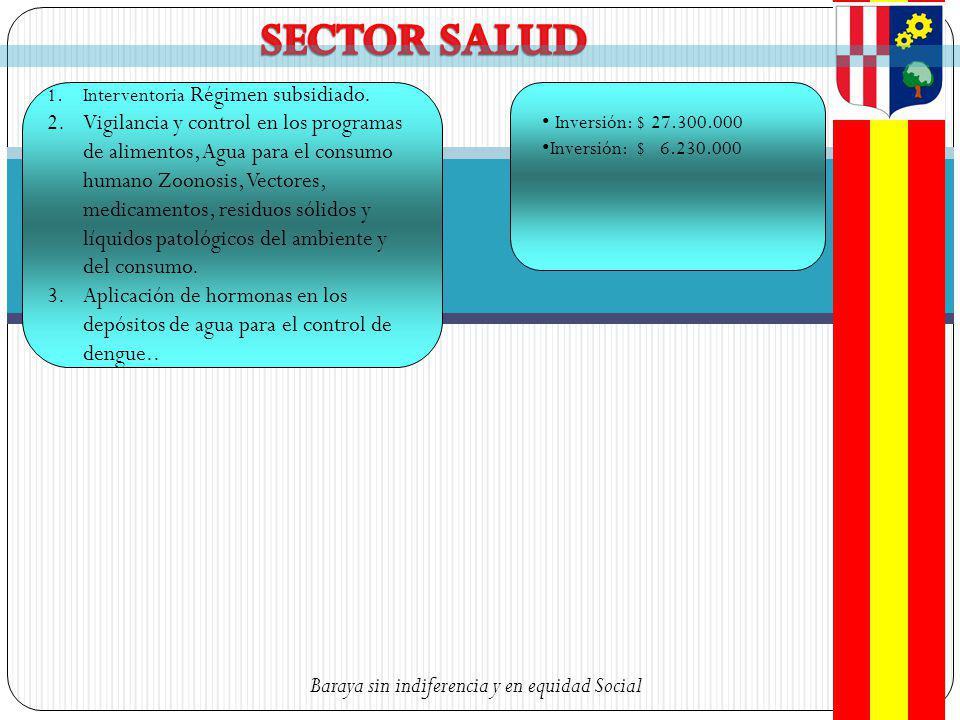 Baraya sin indiferencia y en equidad Social 1.Interventoria Régimen subsidiado.