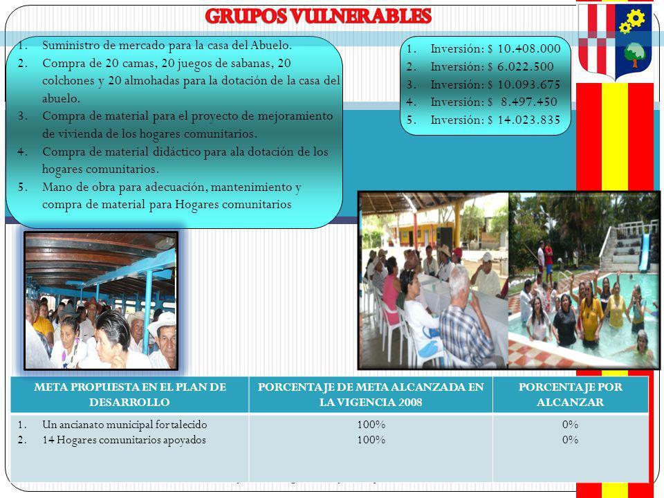 Proyecto de reforestacion 1.Inversión municipio: $ 9.849.965 2.Inversión CAM $ 55.955.000 3.Inversión EMPUBARAYA $ 13.742.248 4.Total Inversion: $ 0.000.000 META PROPUESTA EN EL PLAN DE DESARROLLO PORCENTAJE DE META ALCANZADA EN LA VIGENCIA 2008PORCENTAJE POR ALCANZAR XXXXXX0%