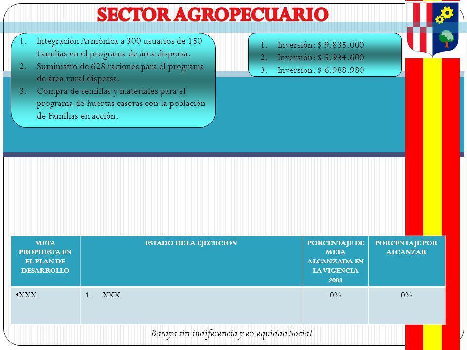 1.Integración Armónica a 300 usuarios de 150 Familias en el programa de área dispersa.
