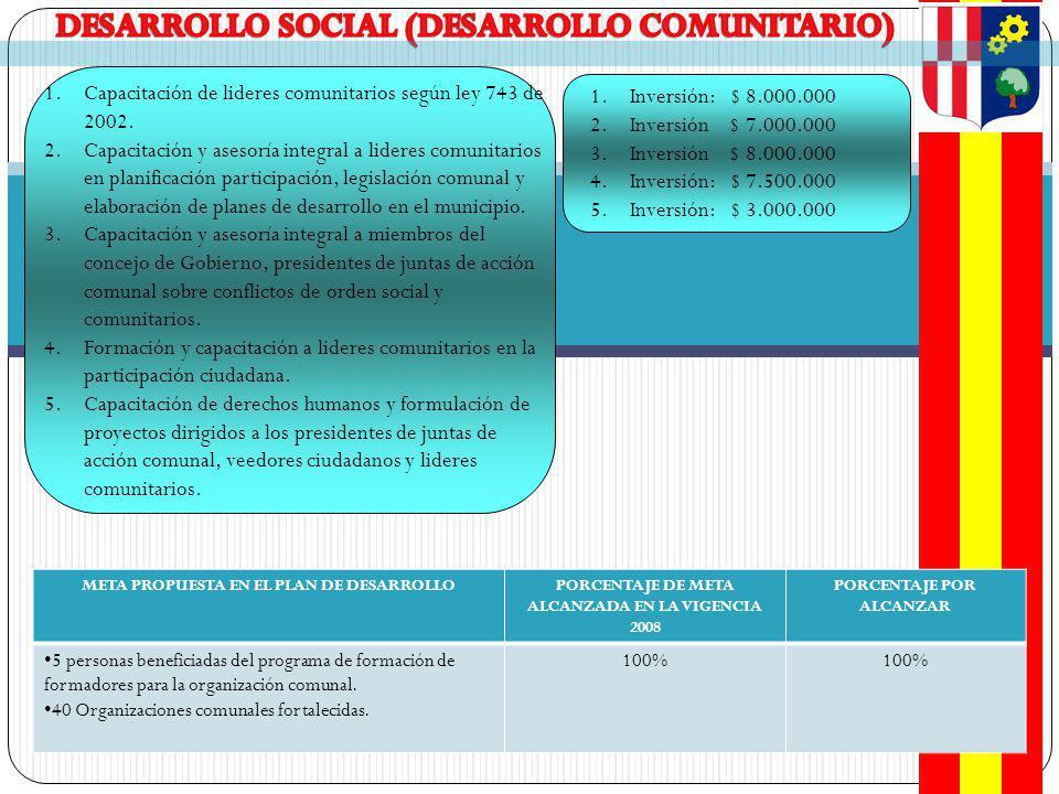 1.Capacitación de lideres comunitarios según ley 743 de 2002.