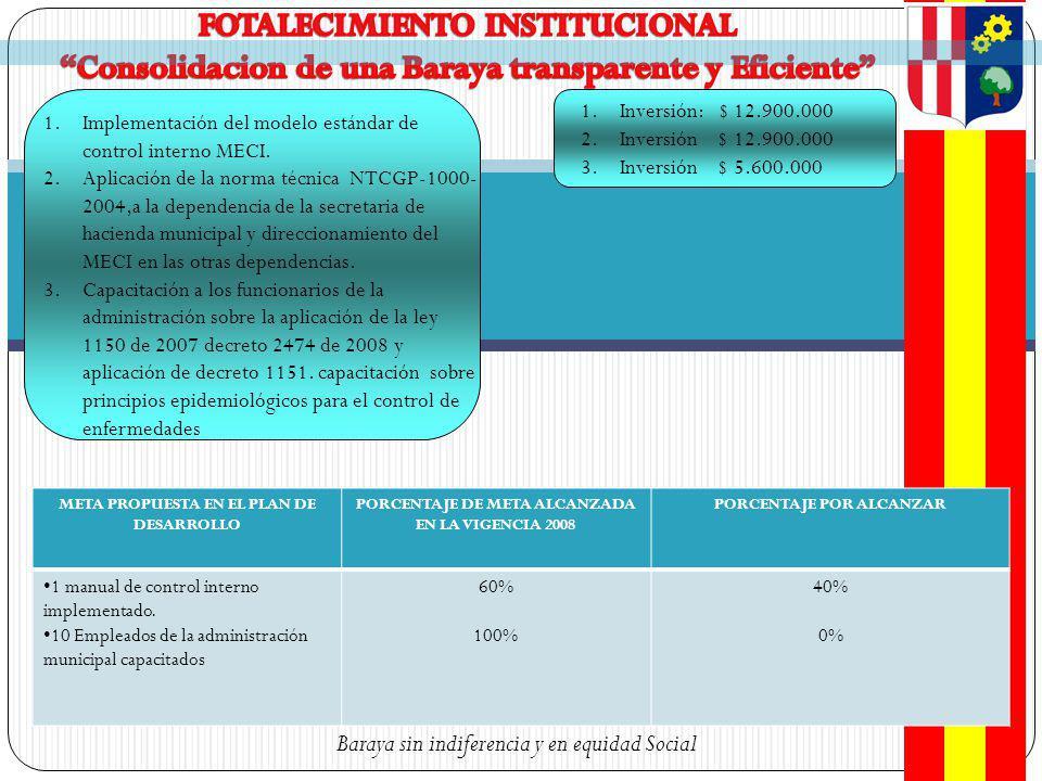 1.Implementación del modelo estándar de control interno MECI.