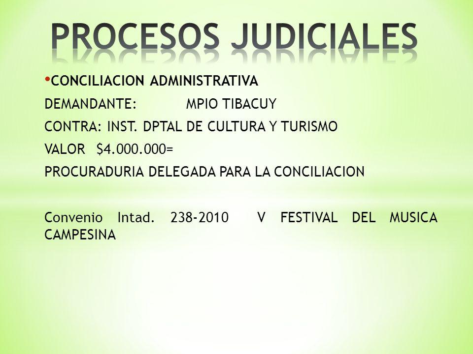 CONCILIACION ADMINISTRATIVA DEMANDANTE:MPIO TIBACUY CONTRA: INST. DPTAL DE CULTURA Y TURISMO VALOR $4.000.000= PROCURADURIA DELEGADA PARA LA CONCILIAC