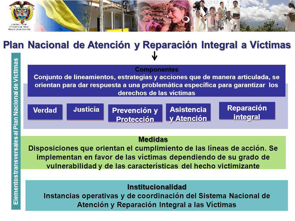 Libertad y Orden Ministerio del Interior República de Colombia Plan Nacional de Atención y Reparación Integral a Víctimas Componentes Conjunto de line