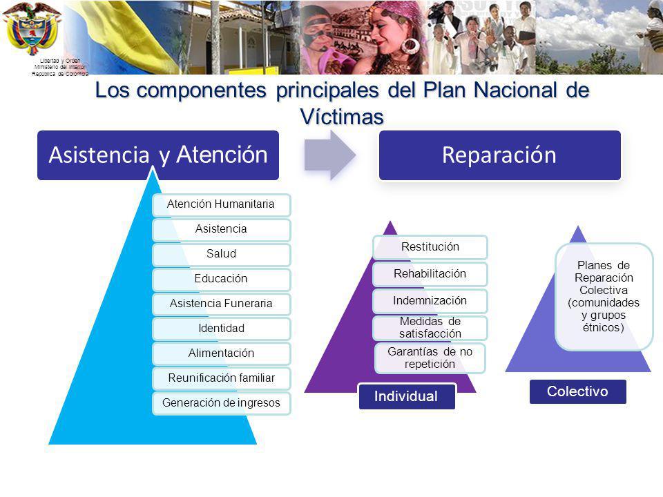 Libertad y Orden Ministerio del Interior República de Colombia Los componentes principales del Plan Nacional de Víctimas Asistencia y Atención Reparac