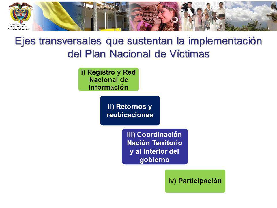 Libertad y Orden Ministerio del Interior República de Colombia Ejes transversales que sustentan la implementación del Plan Nacional de Víctimas iv) Pa