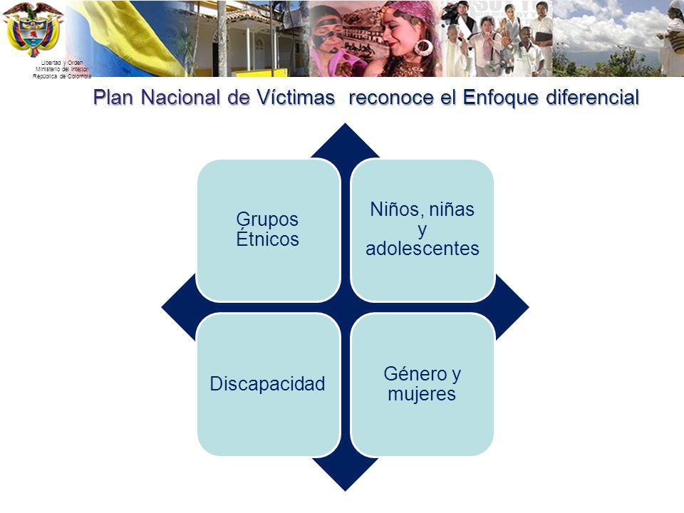Libertad y Orden Ministerio del Interior República de Colombia Grupos Étnicos Niños, niñas y adolescentes Discapacidad Género y mujeres Plan Nacional