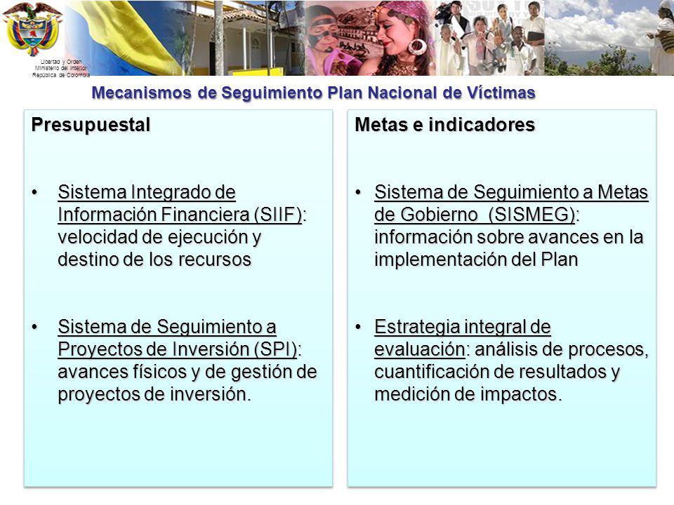 Libertad y Orden Ministerio del Interior República de Colombia Mecanismos de Seguimiento Plan Nacional de Víctimas Presupuestal Sistema Integrado de I