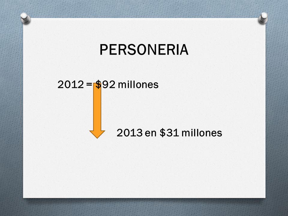 PERSONERIA 2012 = $92 millones 2013 en $31 millones