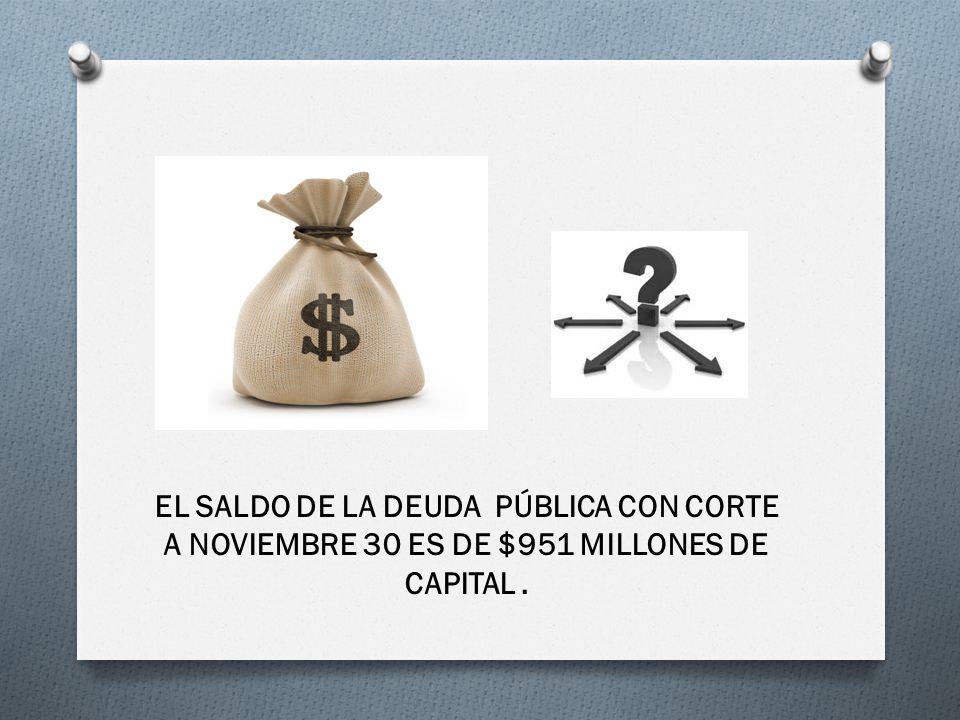 EL SALDO DE LA DEUDA PÚBLICA CON CORTE A NOVIEMBRE 30 ES DE $951 MILLONES DE CAPITAL.
