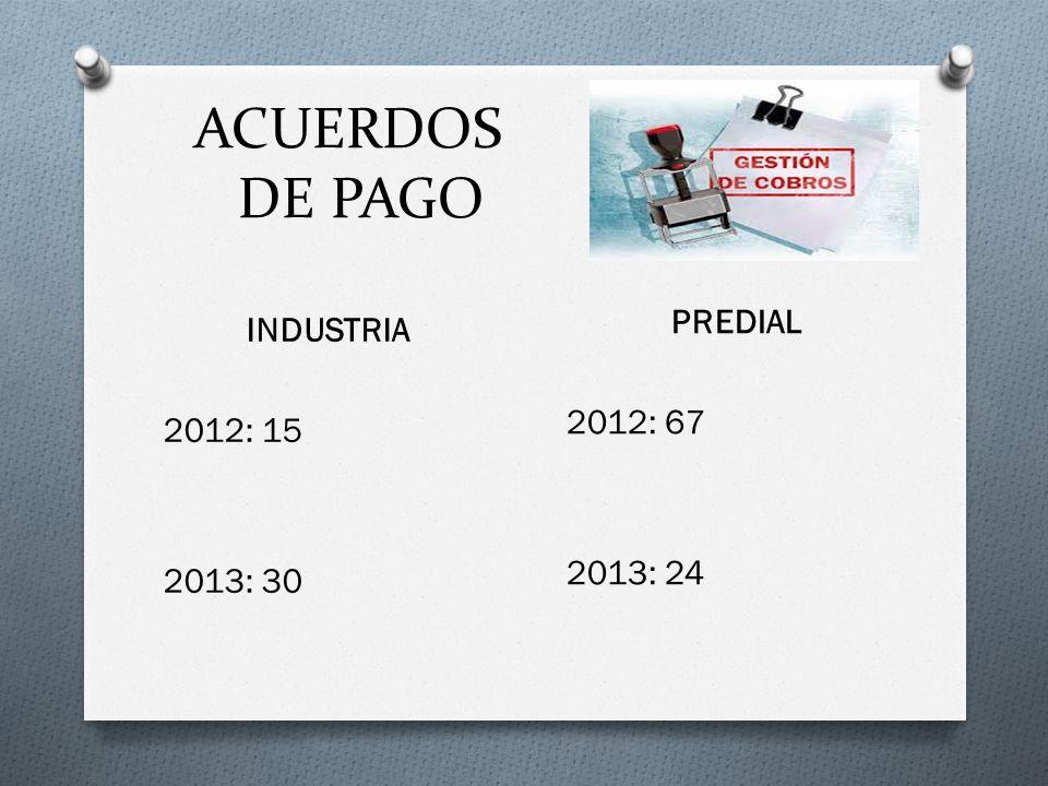 ACUERDOS DE PAGO INDUSTRIA 2012: 15 2013: 30 PREDIAL 2012: 67 2013: 24