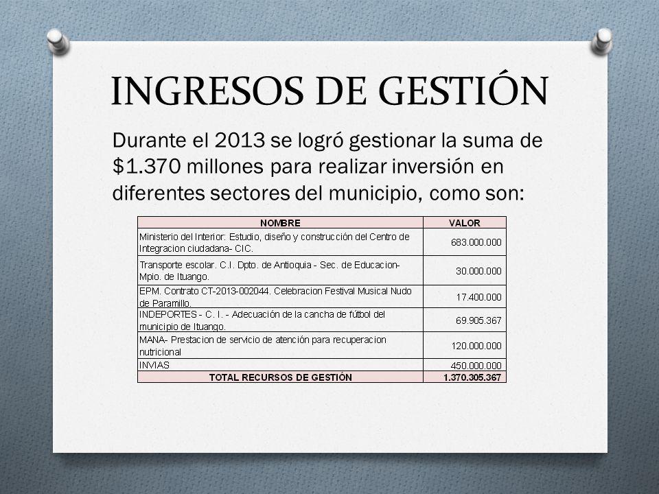 INGRESOS DE GESTIÓN Durante el 2013 se logró gestionar la suma de $1.370 millones para realizar inversión en diferentes sectores del municipio, como s