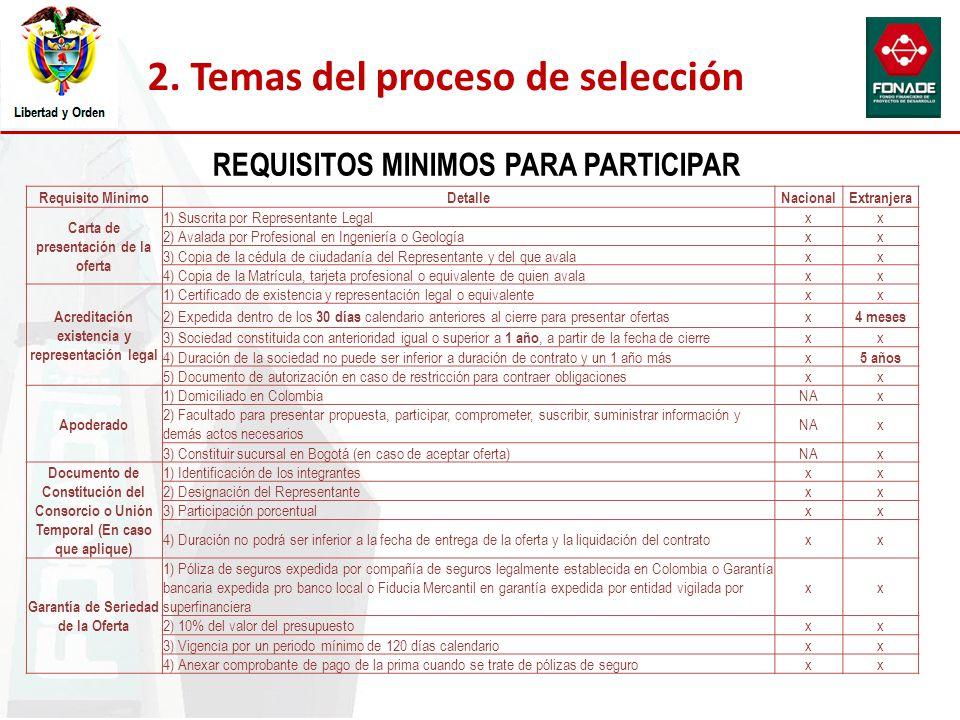 REQUISITOS MINIMOS PARA PARTICIPAR Requisito MínimoDetalleNacionalExtranjera Carta de presentación de la oferta 1) Suscrita por Representante Legalxx