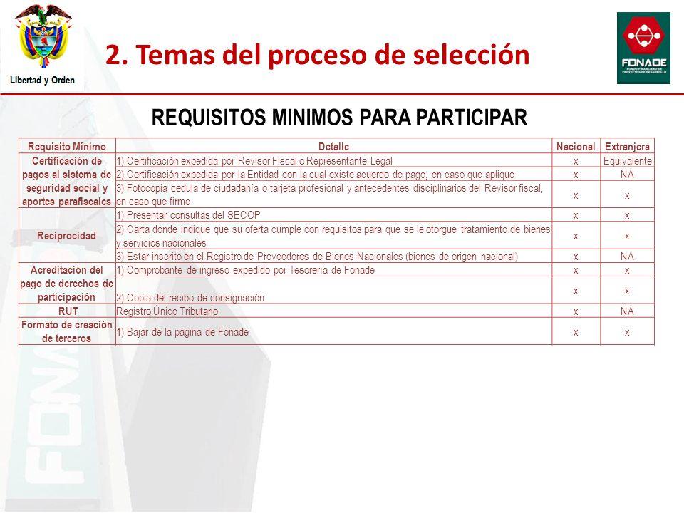 Requisito MínimoDetalleNacionalExtranjera Certificación de pagos al sistema de seguridad social y aportes parafiscales 1) Certificación expedida por R