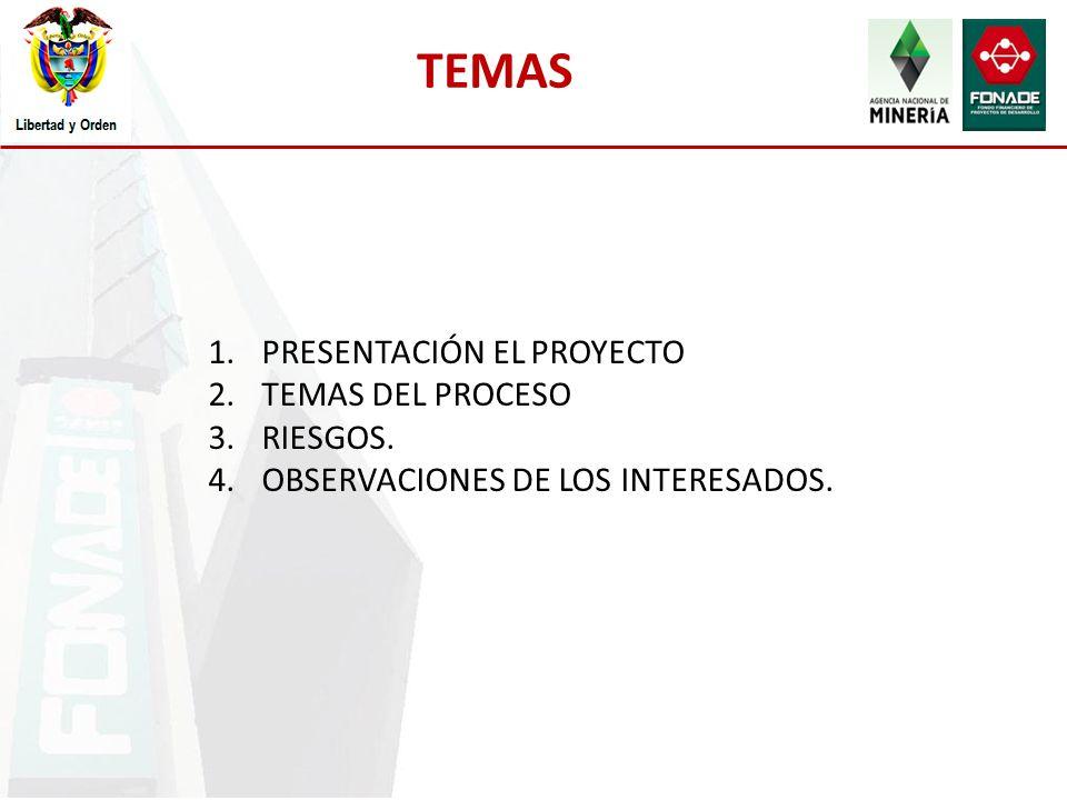TEMAS 1.PRESENTACIÓN EL PROYECTO 2.TEMAS DEL PROCESO 3.RIESGOS. 4.OBSERVACIONES DE LOS INTERESADOS.