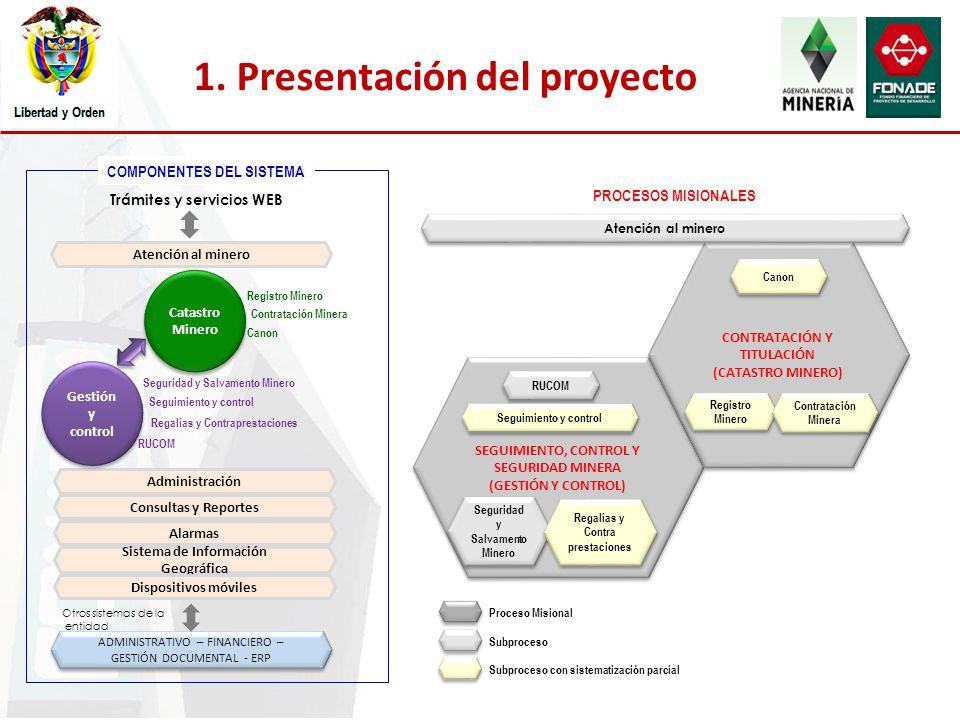 1. Presentación del proyecto SEGUIMIENTO, CONTROL Y SEGURIDAD MINERA (GESTIÓN Y CONTROL) CONTRATACIÓN Y TITULACIÓN (CATASTRO MINERO) CONTRATACIÓN Y TI