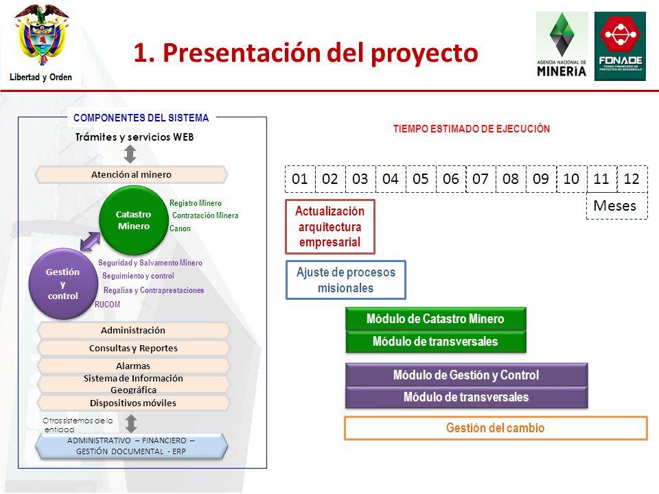 1. Presentación del proyecto Trámites y servicios WEB Atención al minero Administración Consultas y Reportes Alarmas Sistema de Información Geográfica