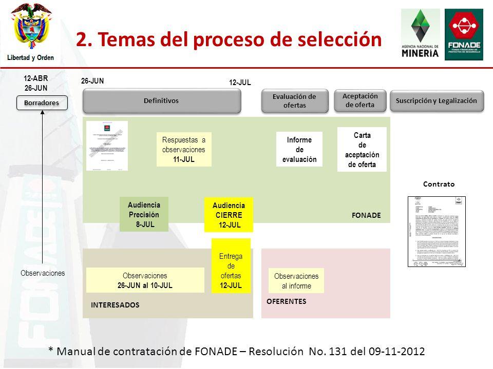 * Manual de contratación de FONADE – Resolución No. 131 del 09-11-2012 Entrega de ofertas 12-JUL Aceptación de oferta Suscripción y Legalización Infor