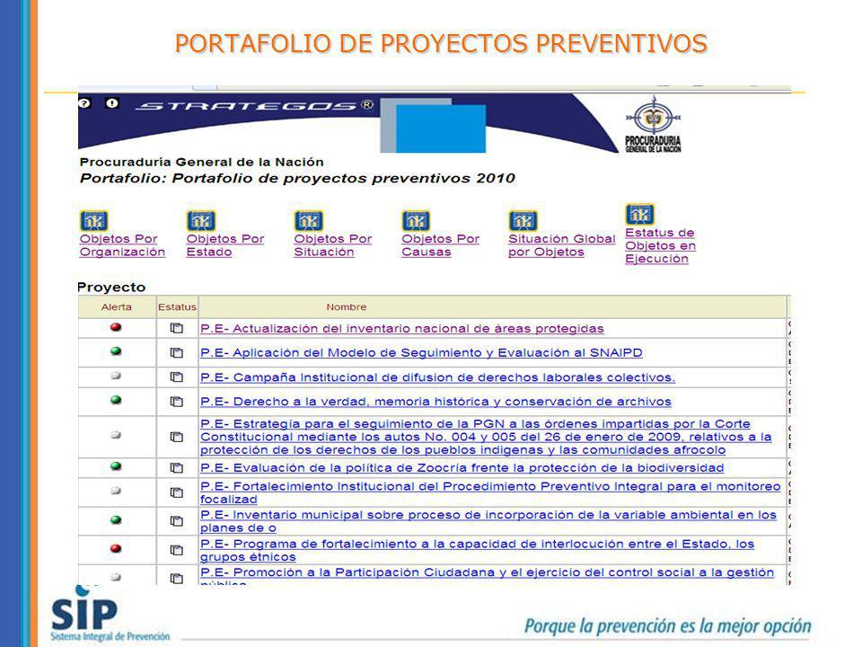 PORTAFOLIO DE PROYECTOS PREVENTIVOS