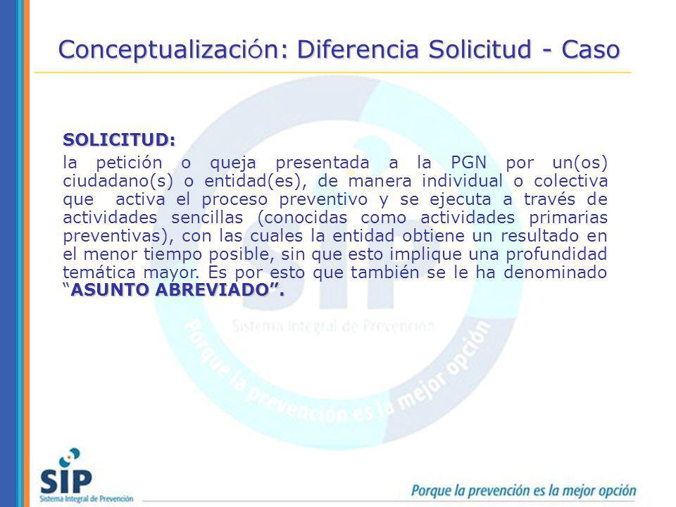 Conceptualizaci ó n: Diferencia Solicitud - Caso SOLICITUD: ASUNTO ABREVIADO. la petición o queja presentada a la PGN por un(os) ciudadano(s) o entida