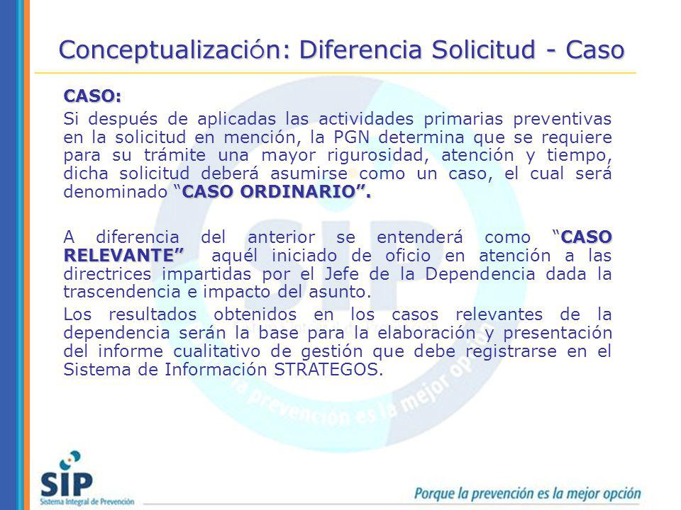 Conceptualizaci ó n: Diferencia Solicitud - Caso CASO: CASO ORDINARIO. Si después de aplicadas las actividades primarias preventivas en la solicitud e