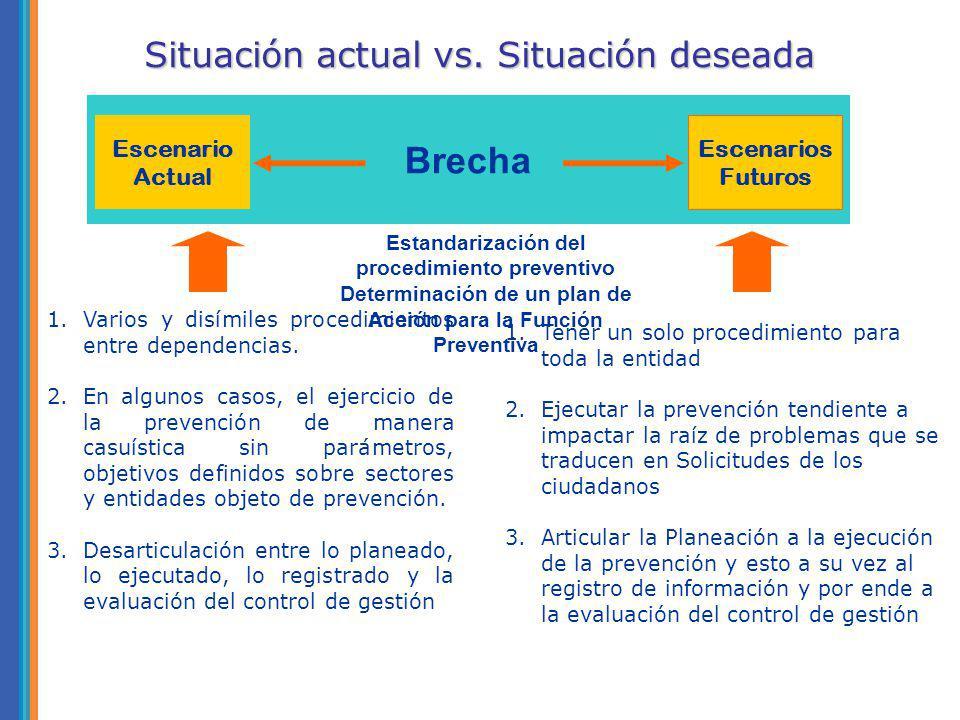 Situación actual vs. Situación deseada 1.Varios y disímiles procedimientos entre dependencias. 2.En algunos casos, el ejercicio de la prevención de ma