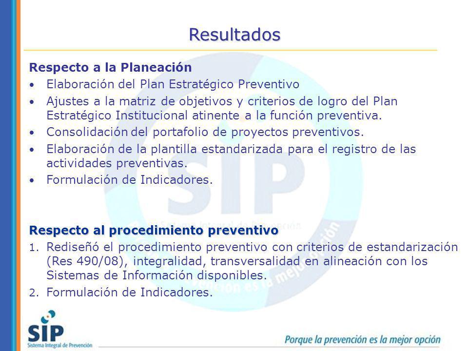 Resultados Respecto a la Planeación Elaboración del Plan Estratégico Preventivo Ajustes a la matriz de objetivos y criterios de logro del Plan Estraté