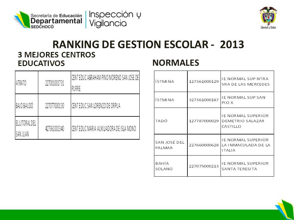 RANKING DE GESTION ESCOLAR - 2013 3 MEJORES CENTROS EDUCATIVOS NORMALES