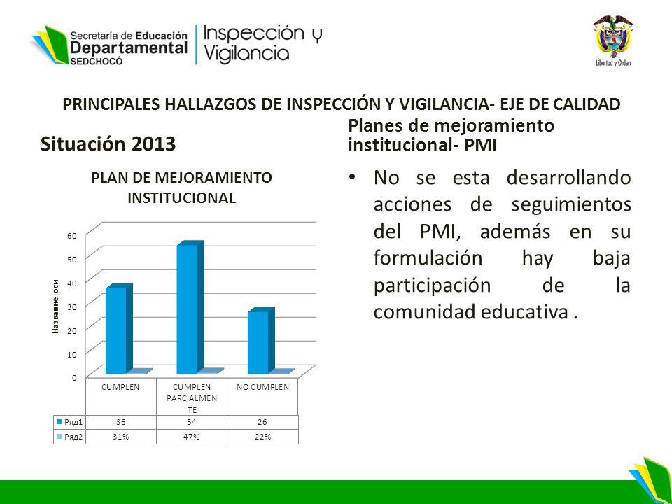 PRINCIPALES HALLAZGOS DE INSPECCIÓN Y VIGILANCIA- EJE DE CALIDAD Situación 2013 Planes de mejoramiento institucional- PMI No se esta desarrollando acciones de seguimientos del PMI, además en su formulación hay baja participación de la comunidad educativa.