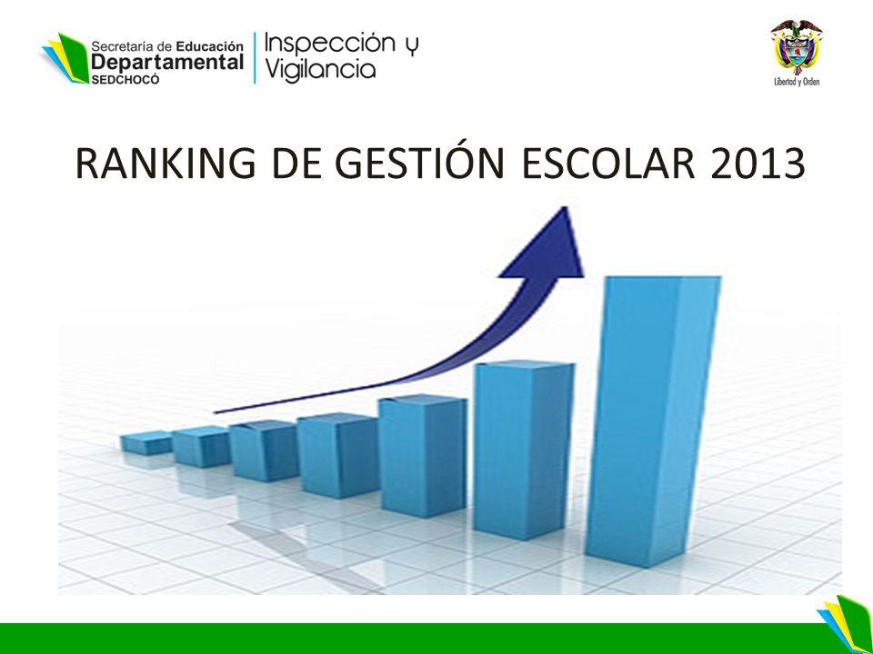 RANKING DE GESTIÓN ESCOLAR 2013