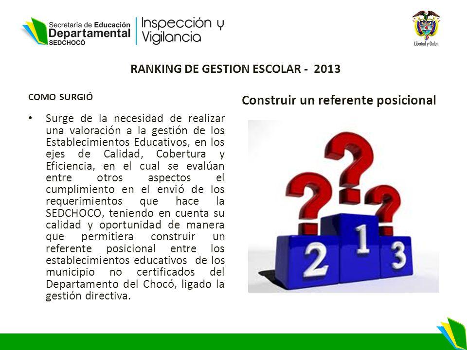 RANKING DE GESTION ESCOLAR - 2013 Tabla de posiciones ligada a la gestión rectoral OBJETIVOS Construir un referente de seguimiento sobre la gestión de los establecimientos educativos de los municipio no certificados del Departamento del Chocó.