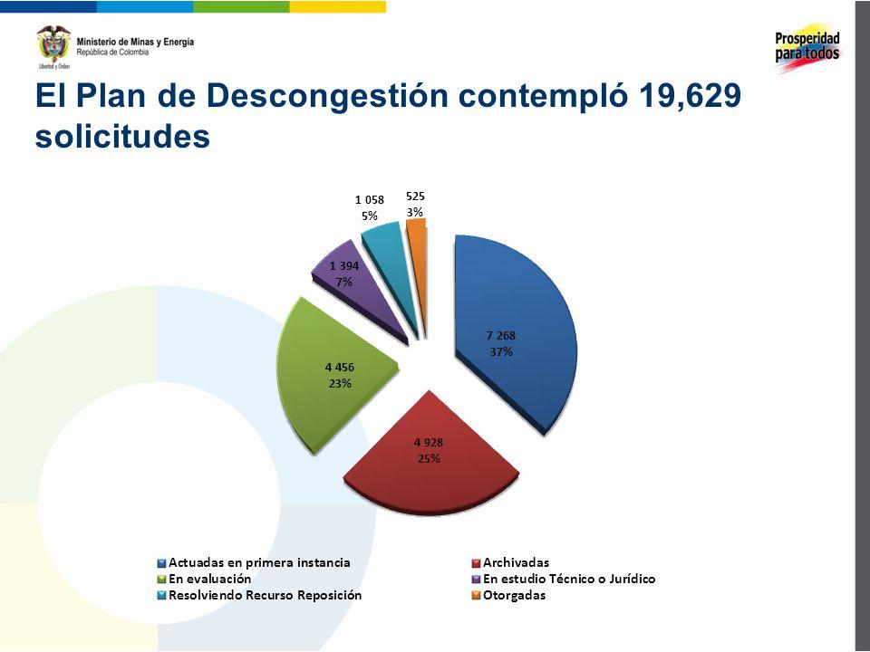 El Plan de Descongestión contempló 19,629 solicitudes