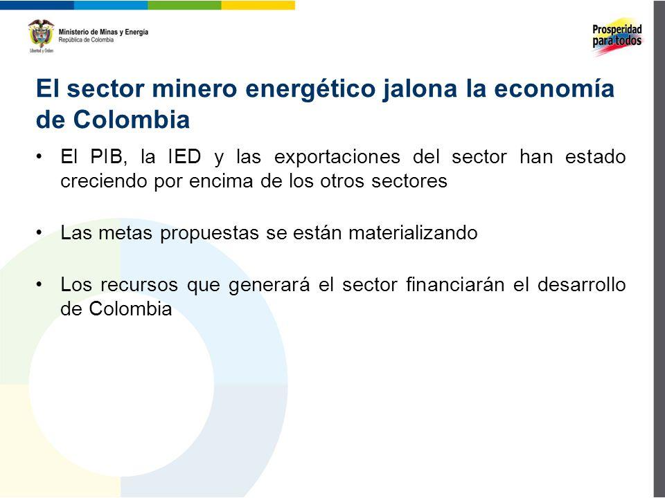 El sector minero energético jalona la economía de Colombia El PIB, la IED y las exportaciones del sector han estado creciendo por encima de los otros sectores Las metas propuestas se están materializando Los recursos que generará el sector financiarán el desarrollo de Colombia