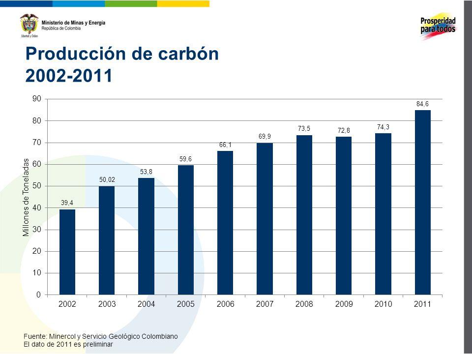 Producción de carbón 2002-2011 Fuente: Minercol y Servicio Geológico Colombiano El dato de 2011 es preliminar