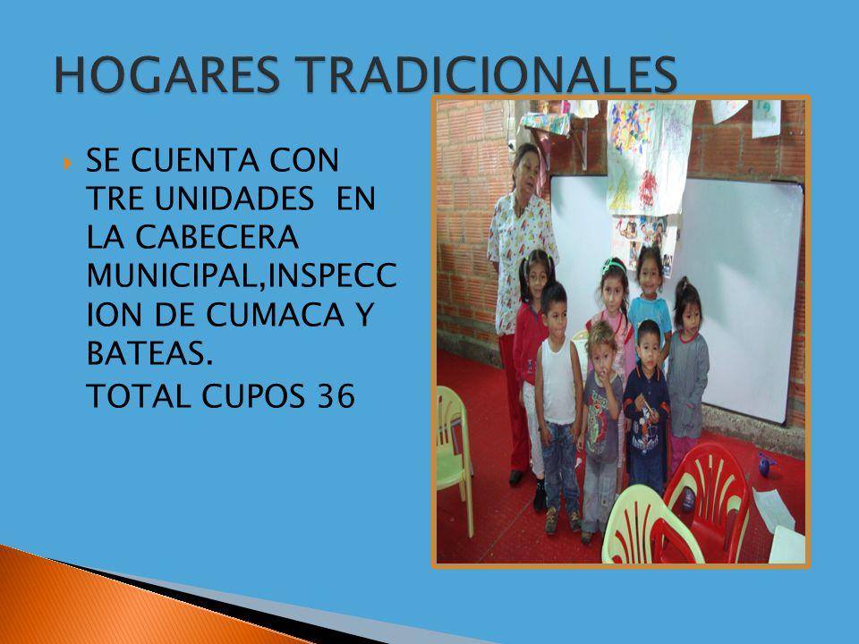 SE CUENTA CON TRE UNIDADES EN LA CABECERA MUNICIPAL,INSPECC ION DE CUMACA Y BATEAS. TOTAL CUPOS 36