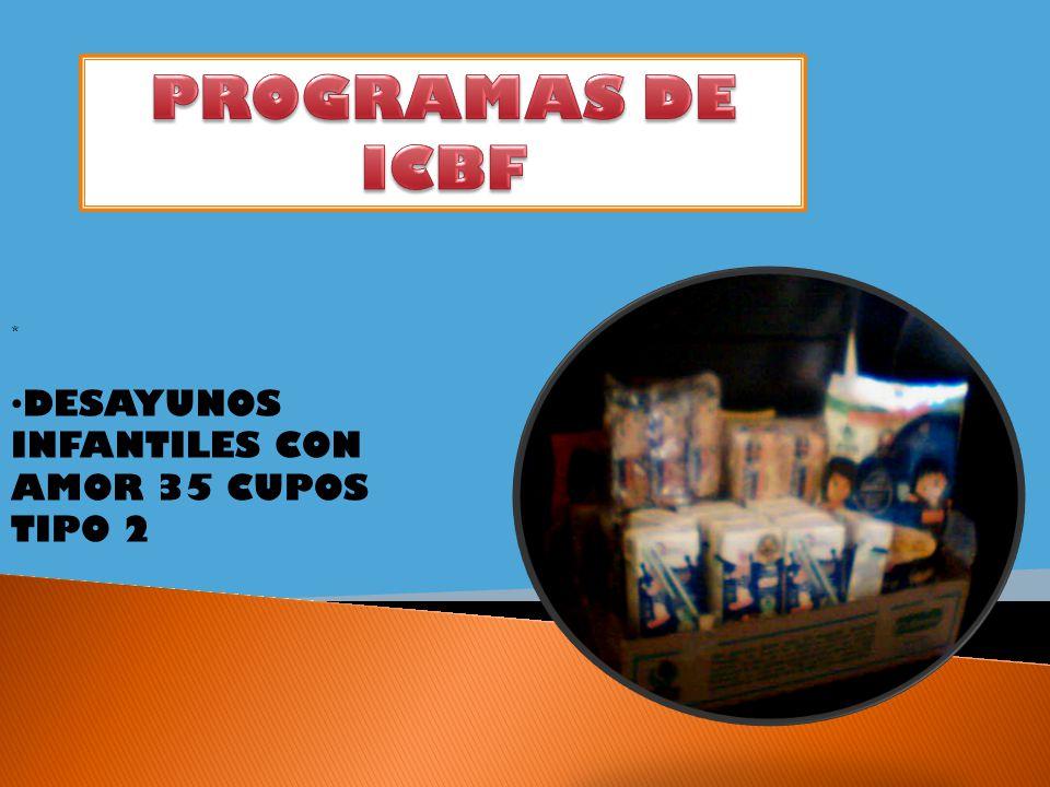 730 CONVENIO CON ICBF Y FUNDACION PRONIÑO 58 EN CONDICION DE DESPLAZAMIENTO.