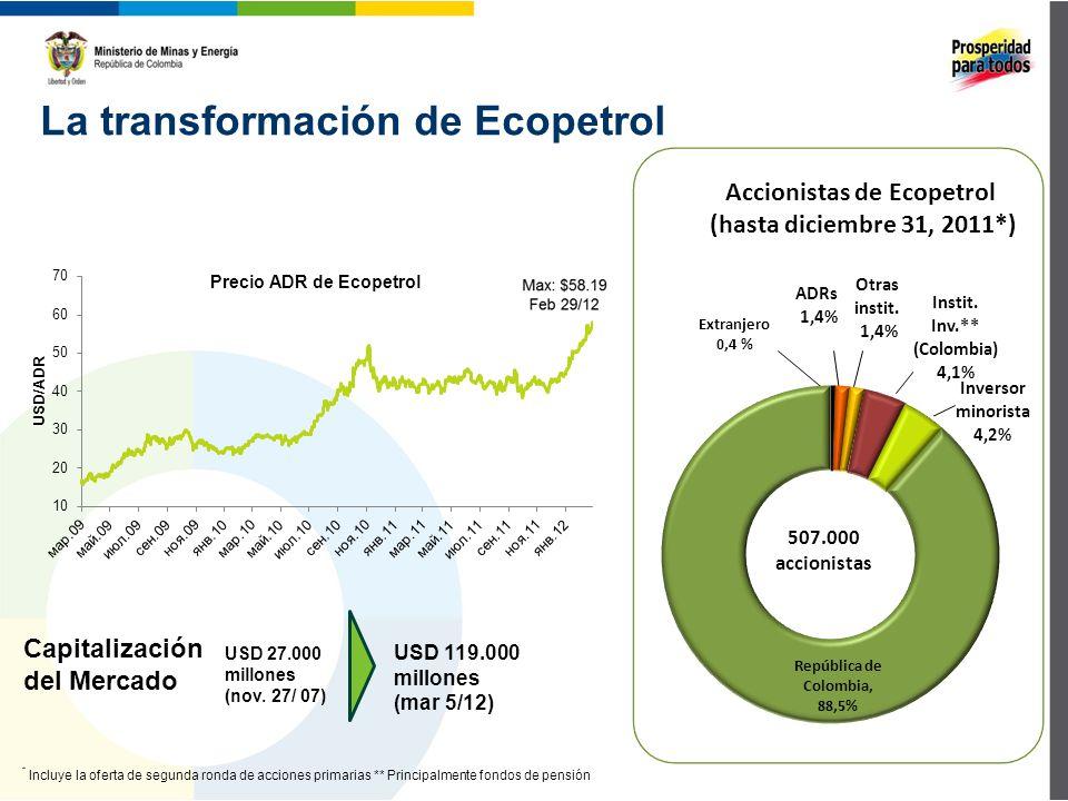 La transformación de Ecopetrol * Incluye la oferta de segunda ronda de acciones primarias ** Principalmente fondos de pensión Capitalización del Mercado USD 27.000 millones (nov.