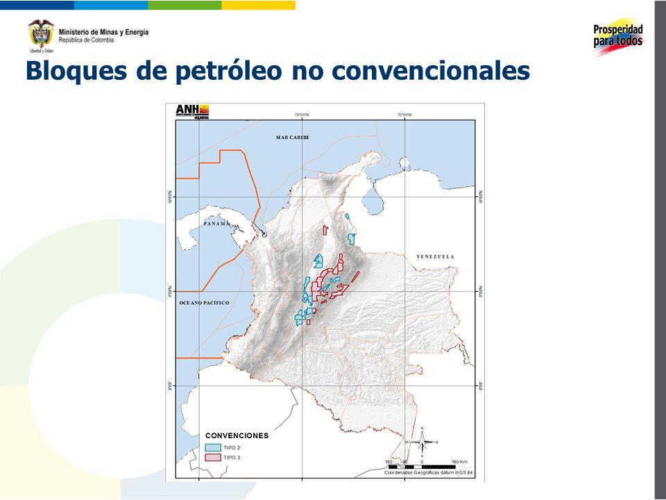 Bloques de petróleo no convencionales
