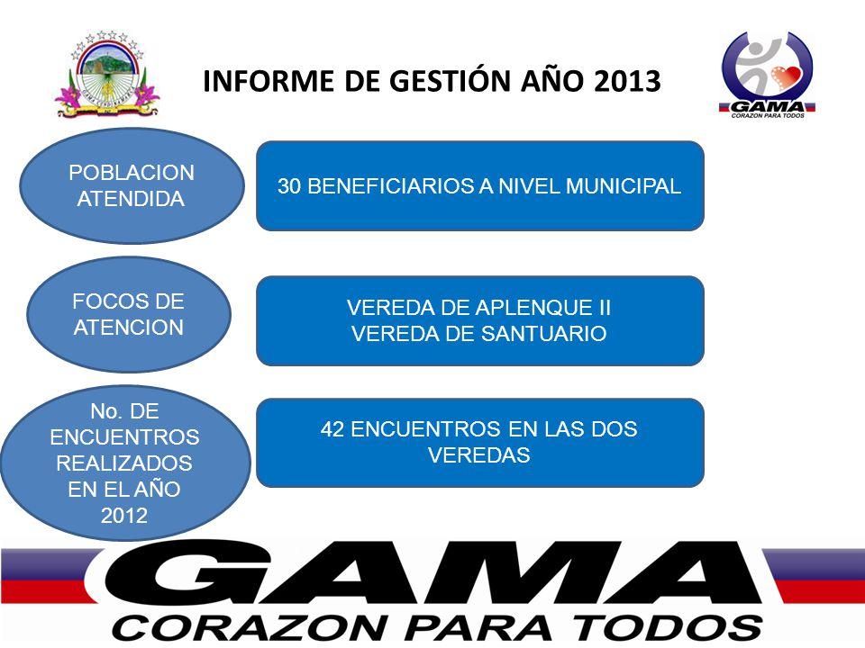 INFORME DE GESTIÓN AÑO 2013 POBLACION ATENDIDA FOCOS DE ATENCION No. DE ENCUENTROS REALIZADOS EN EL AÑO 2012 30 BENEFICIARIOS A NIVEL MUNICIPAL VEREDA