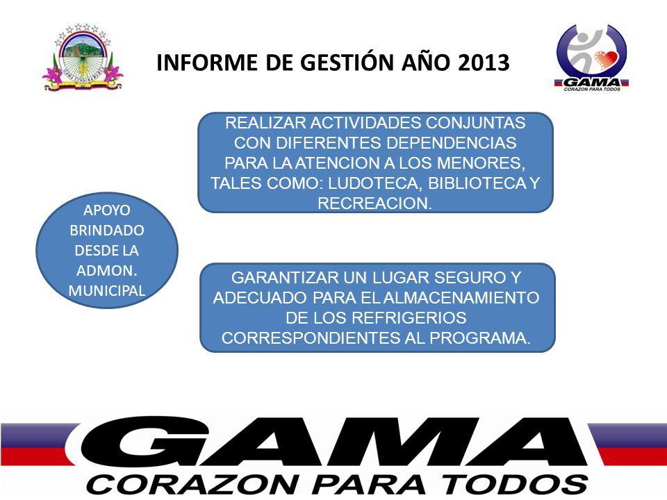 INFORME DE GESTIÓN AÑO 2013 APOYO BRINDADO DESDE LA ADMON. MUNICIPAL REALIZAR ACTIVIDADES CONJUNTAS CON DIFERENTES DEPENDENCIAS PARA LA ATENCION A LOS