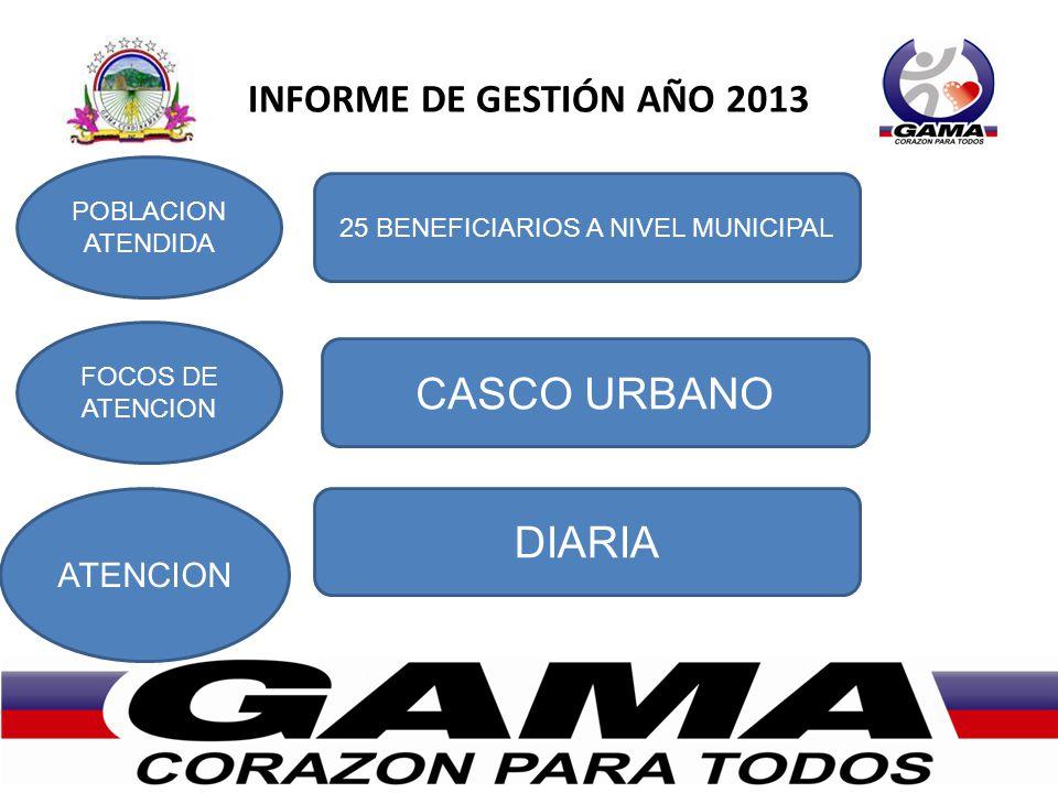 INFORME DE GESTIÓN AÑO 2013 POBLACION ATENDIDA FOCOS DE ATENCION ATENCION 25 BENEFICIARIOS A NIVEL MUNICIPAL CASCO URBANO DIARIA