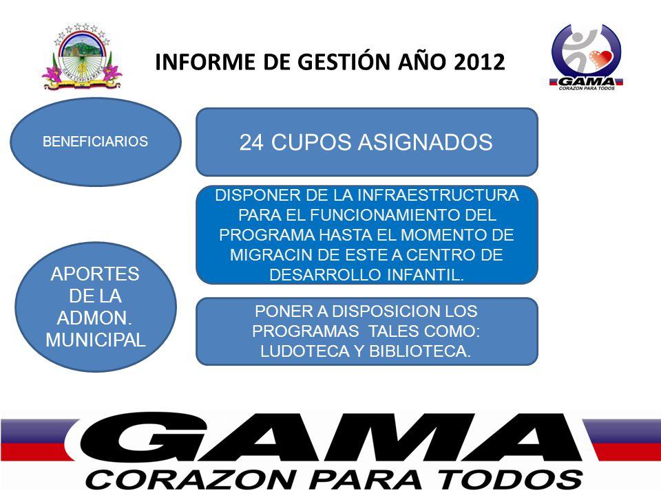 INFORME DE GESTIÓN AÑO 2012 BENEFICIARIOS APORTES DE LA ADMON. MUNICIPAL 24 CUPOS ASIGNADOS DISPONER DE LA INFRAESTRUCTURA PARA EL FUNCIONAMIENTO DEL