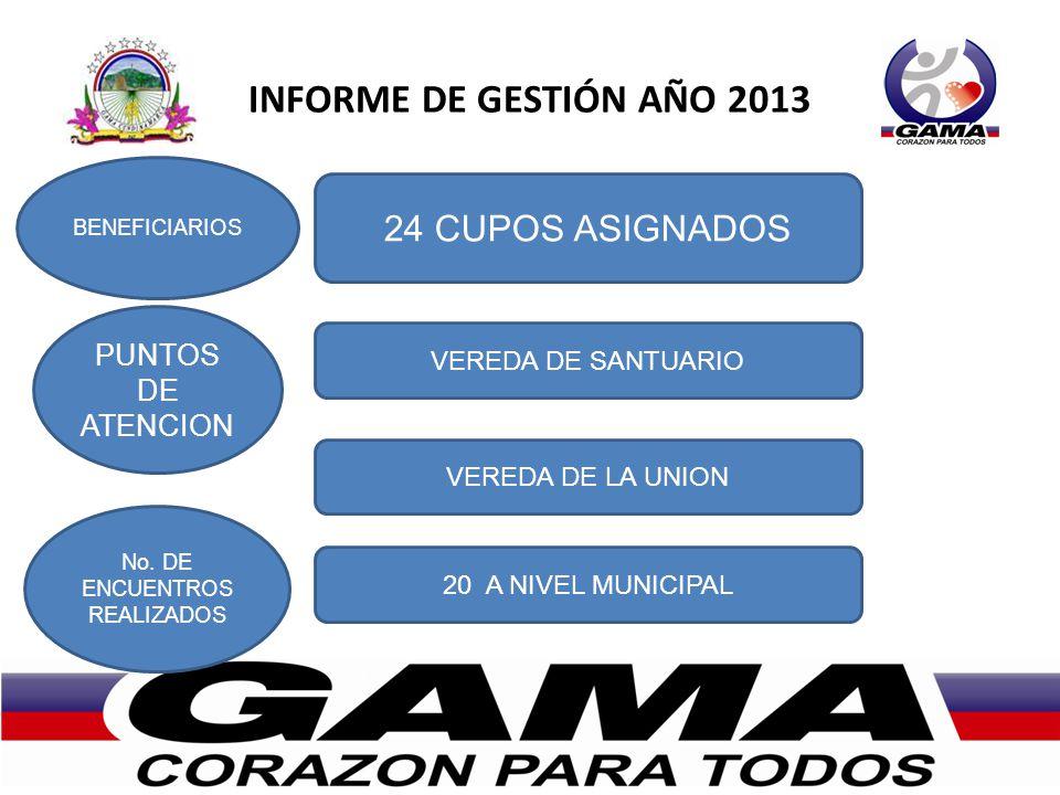 INFORME DE GESTIÓN AÑO 2013 BENEFICIARIOS PUNTOS DE ATENCION 24 CUPOS ASIGNADOS VEREDA DE SANTUARIO VEREDA DE LA UNION No. DE ENCUENTROS REALIZADOS 20