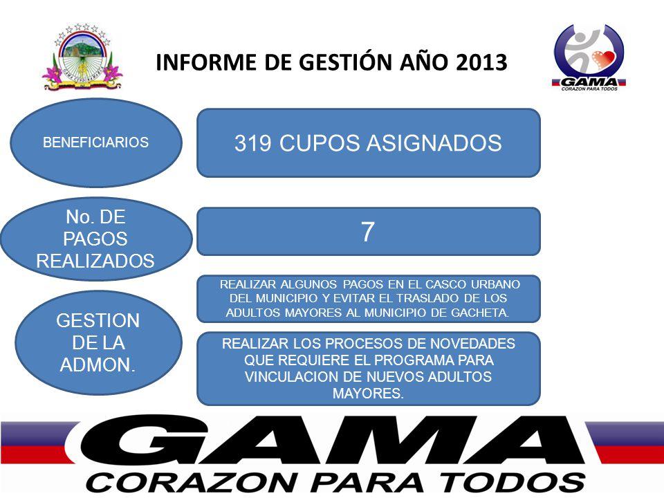 INFORME DE GESTIÓN AÑO 2013 BENEFICIARIOS No. DE PAGOS REALIZADOS 319 CUPOS ASIGNADOS 7 REALIZAR ALGUNOS PAGOS EN EL CASCO URBANO DEL MUNICIPIO Y EVIT