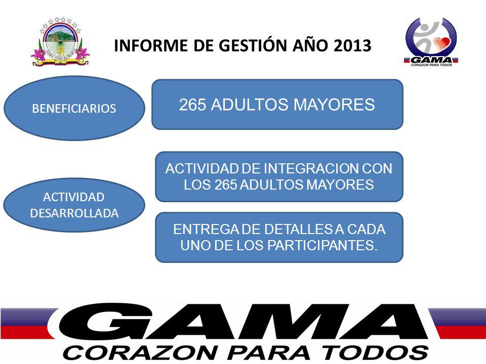 INFORME DE GESTIÓN AÑO 2013 BENEFICIARIOS ACTIVIDAD DESARROLLADA 265 ADULTOS MAYORES ACTIVIDAD DE INTEGRACION CON LOS 265 ADULTOS MAYORES ENTREGA DE DETALLES A CADA UNO DE LOS PARTICIPANTES.