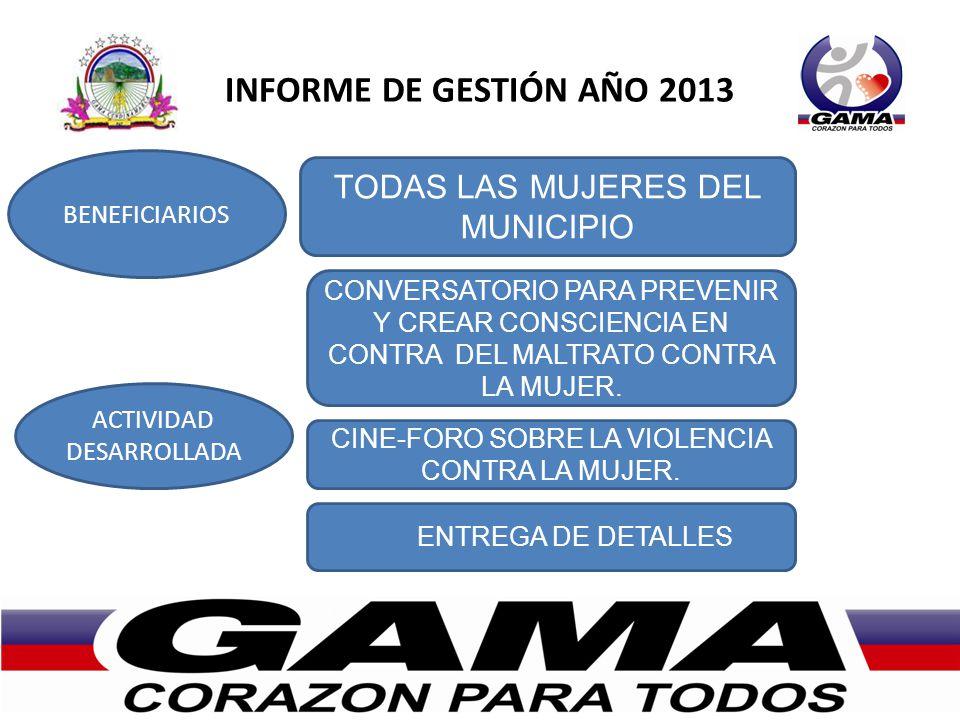 INFORME DE GESTIÓN AÑO 2013 BENEFICIARIOS ACTIVIDAD DESARROLLADA TODAS LAS MUJERES DEL MUNICIPIO CONVERSATORIO PARA PREVENIR Y CREAR CONSCIENCIA EN CONTRA DEL MALTRATO CONTRA LA MUJER.