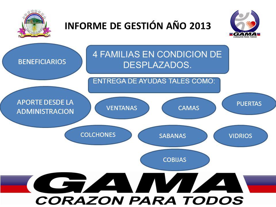 INFORME DE GESTIÓN AÑO 2013 BENEFICIARIOS APORTE DESDE LA ADMINISTRACION 4 FAMILIAS EN CONDICION DE DESPLAZADOS. ENTREGA DE AYUDAS TALES COMO: VENTANA