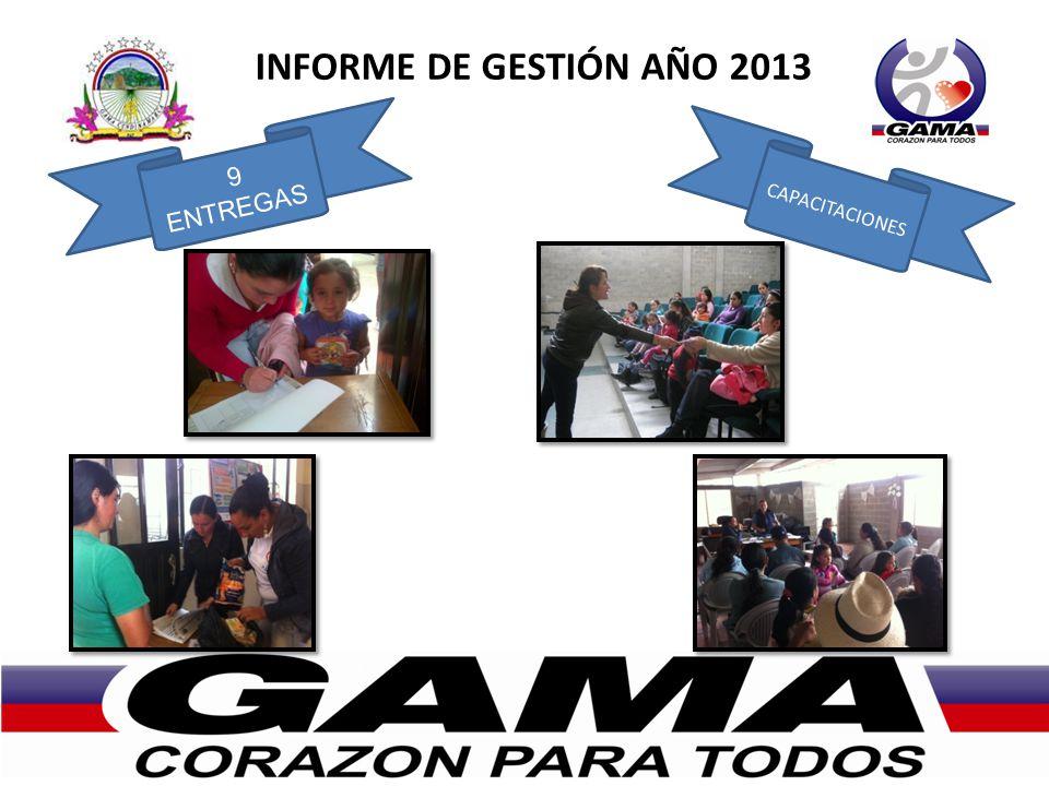 INFORME DE GESTIÓN AÑO 2013 9 ENTREGAS CAPACITACIONES