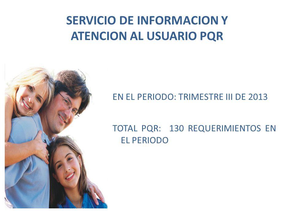 EN EL PERIODO: TRIMESTRE III DE 2013 TOTAL PQR: 130 REQUERIMIENTOS EN EL PERIODO SERVICIO DE INFORMACION Y ATENCION AL USUARIO PQR